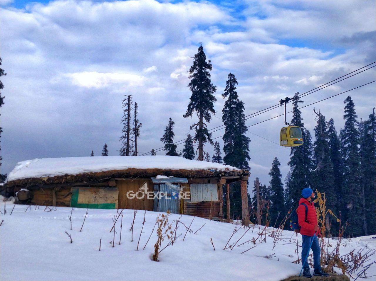 Kashmir to Kanyakumari
